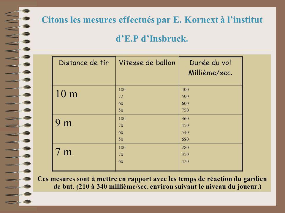 Citons les mesures effectués par E. Kornext à l'institut d'E