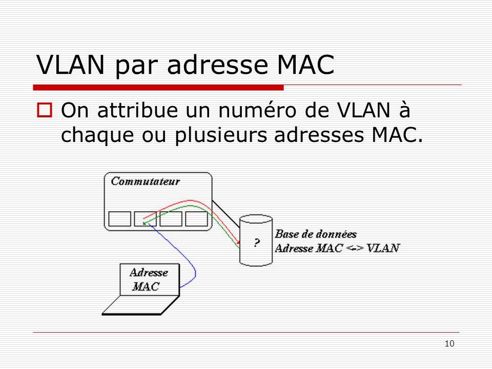 VLAN par adresse MAC On attribue un numéro de VLAN à chaque ou plusieurs adresses MAC.