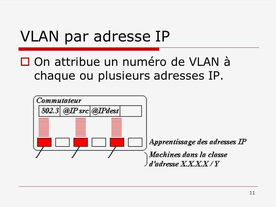 VLAN par adresse IP On attribue un numéro de VLAN à chaque ou plusieurs adresses IP.