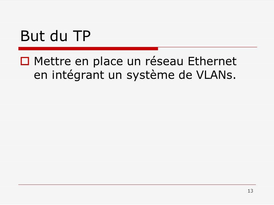 But du TP Mettre en place un réseau Ethernet en intégrant un système de VLANs.