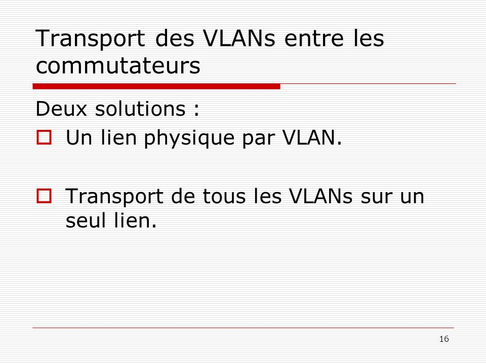 Transport des VLANs entre les commutateurs
