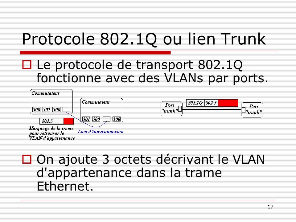 Protocole 802.1Q ou lien Trunk
