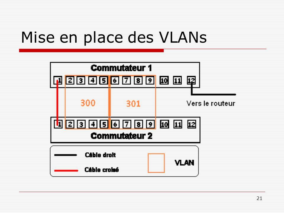 Mise en place des VLANs