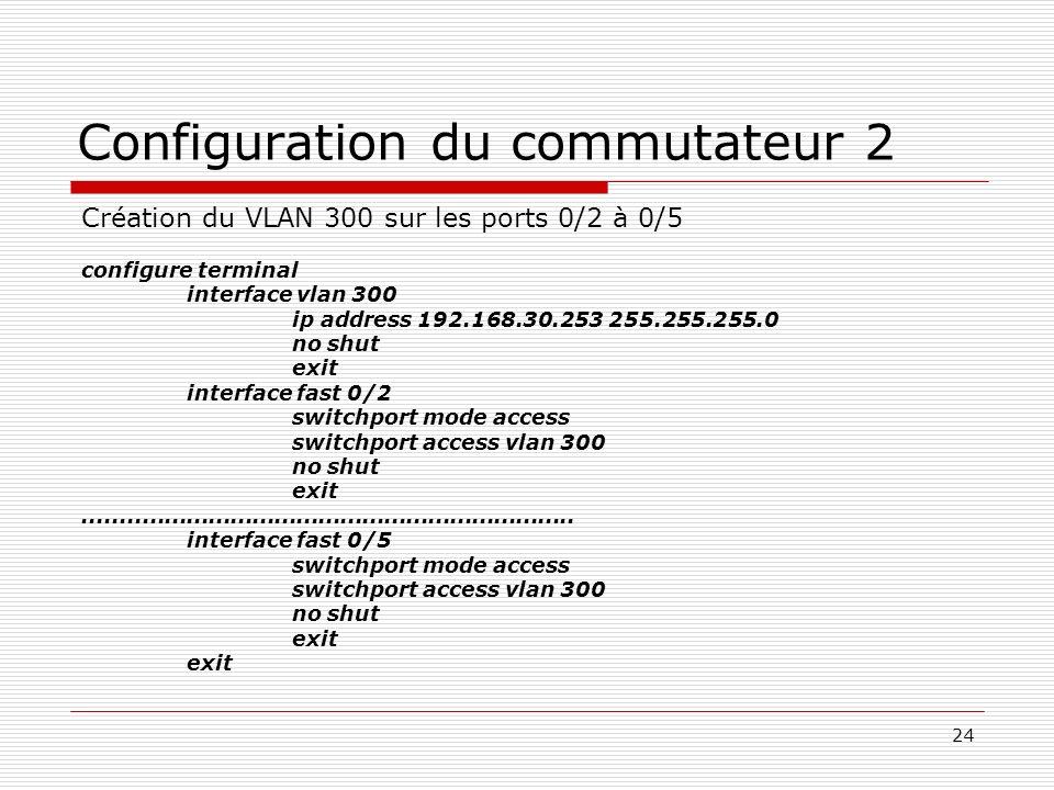 Configuration du commutateur 2