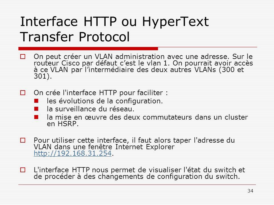 Interface HTTP ou HyperText Transfer Protocol