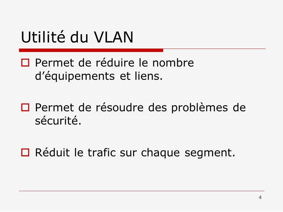 Utilité du VLAN Permet de réduire le nombre d'équipements et liens.
