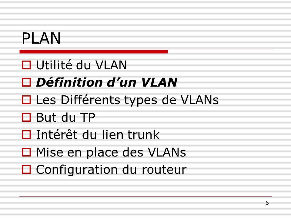 PLAN Utilité du VLAN Définition d'un VLAN