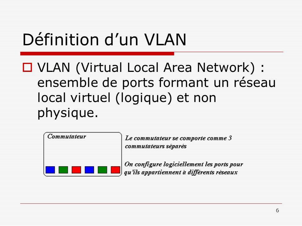 Définition d'un VLAN VLAN (Virtual Local Area Network) : ensemble de ports formant un réseau local virtuel (logique) et non physique.