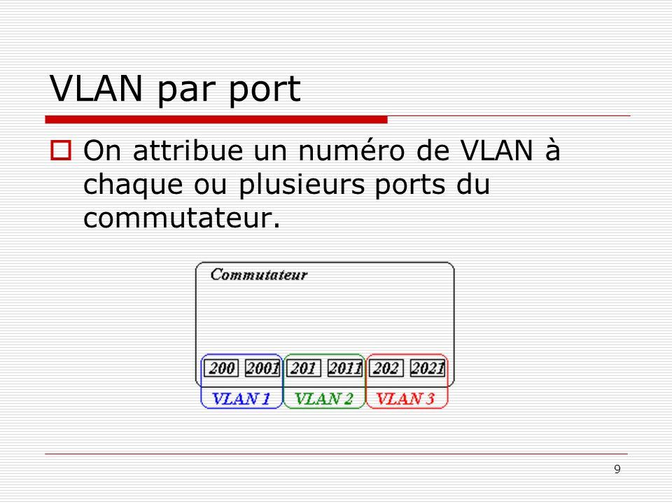VLAN par port On attribue un numéro de VLAN à chaque ou plusieurs ports du commutateur.