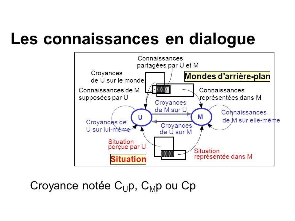 Les connaissances en dialogue