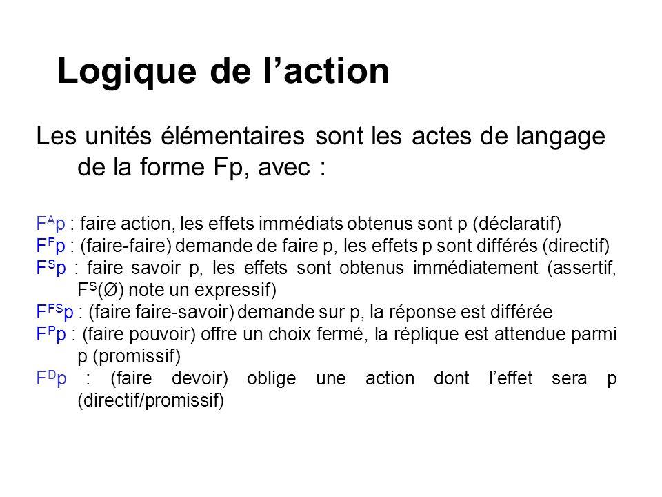 Logique de l'action Les unités élémentaires sont les actes de langage de la forme Fp, avec :