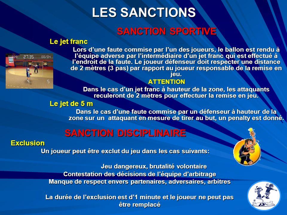 LES SANCTIONS SANCTION SPORTIVE SANCTION DISCIPLINAIRE Le jet franc
