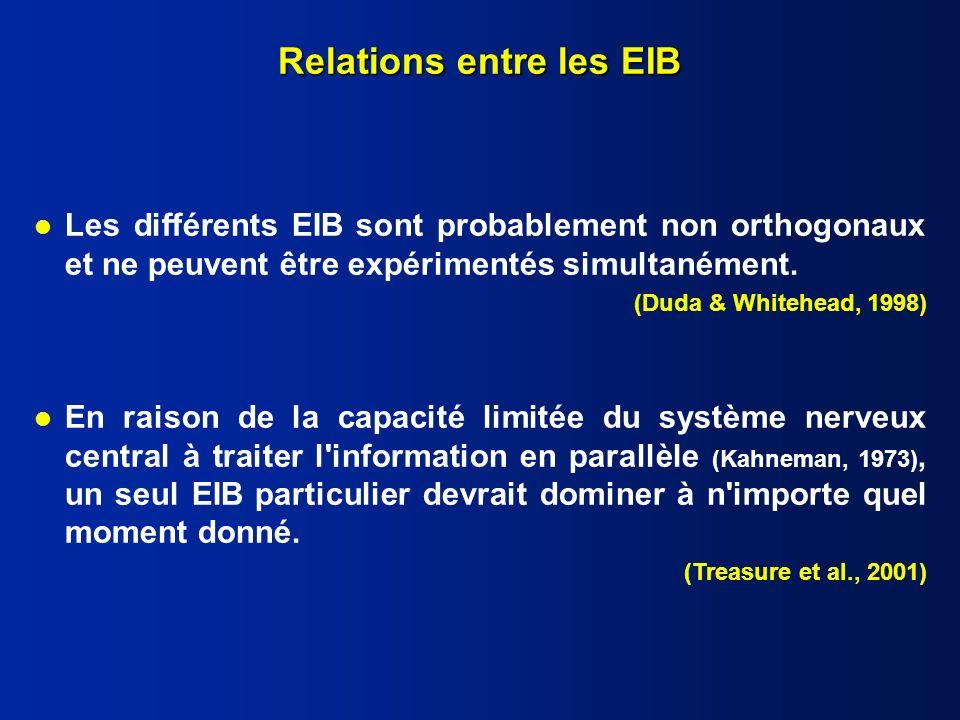 Relations entre les EIB