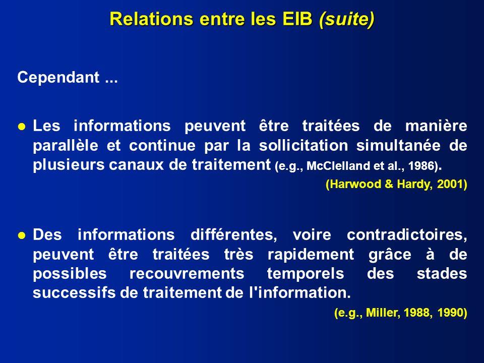 Relations entre les EIB (suite)