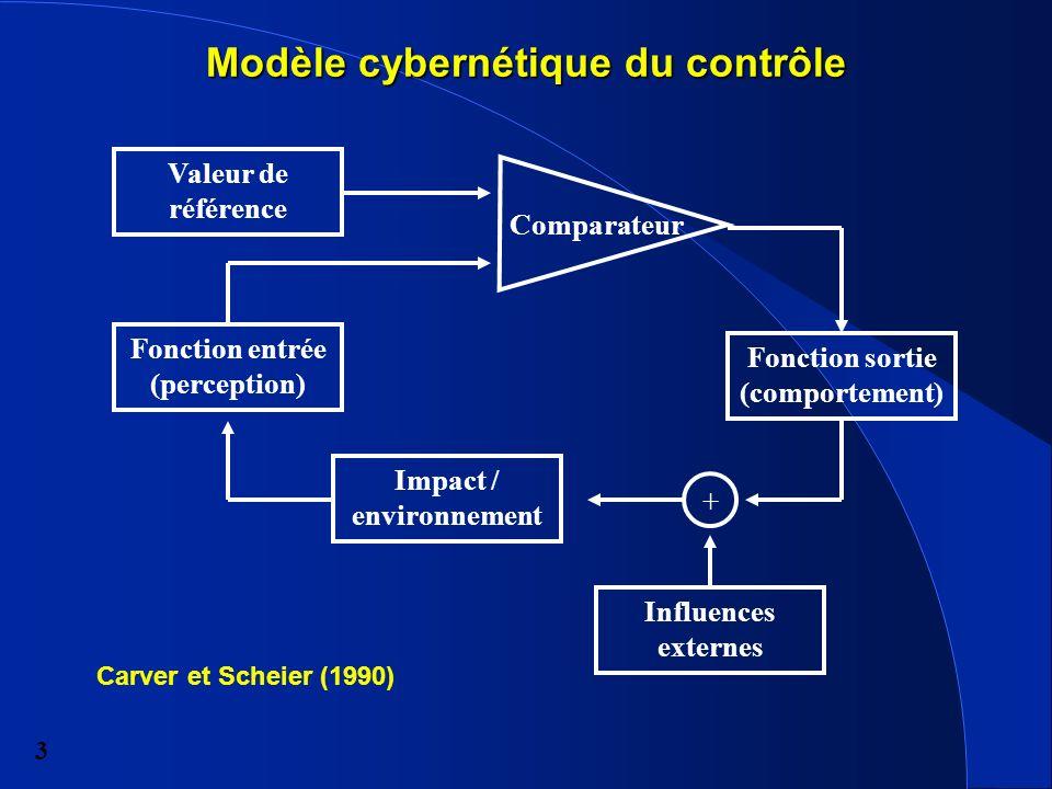 Modèle cybernétique du contrôle