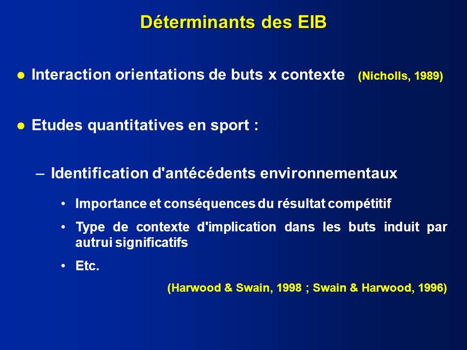 Déterminants des EIB Interaction orientations de buts x contexte (Nicholls, 1989) Etudes quantitatives en sport :