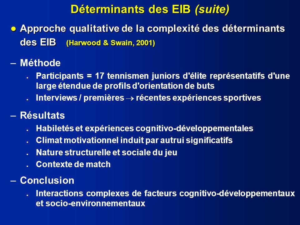 Déterminants des EIB (suite)