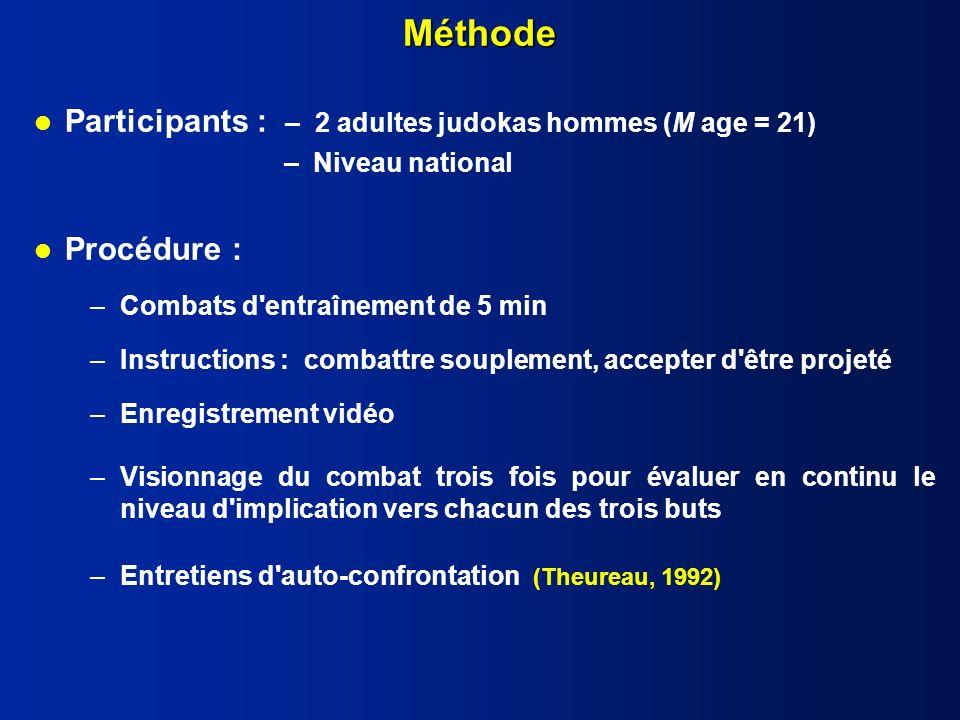 Méthode Participants : – 2 adultes judokas hommes (M age = 21)