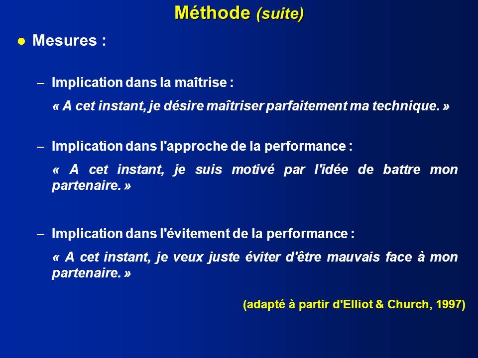 Méthode (suite) Mesures : Implication dans la maîtrise :