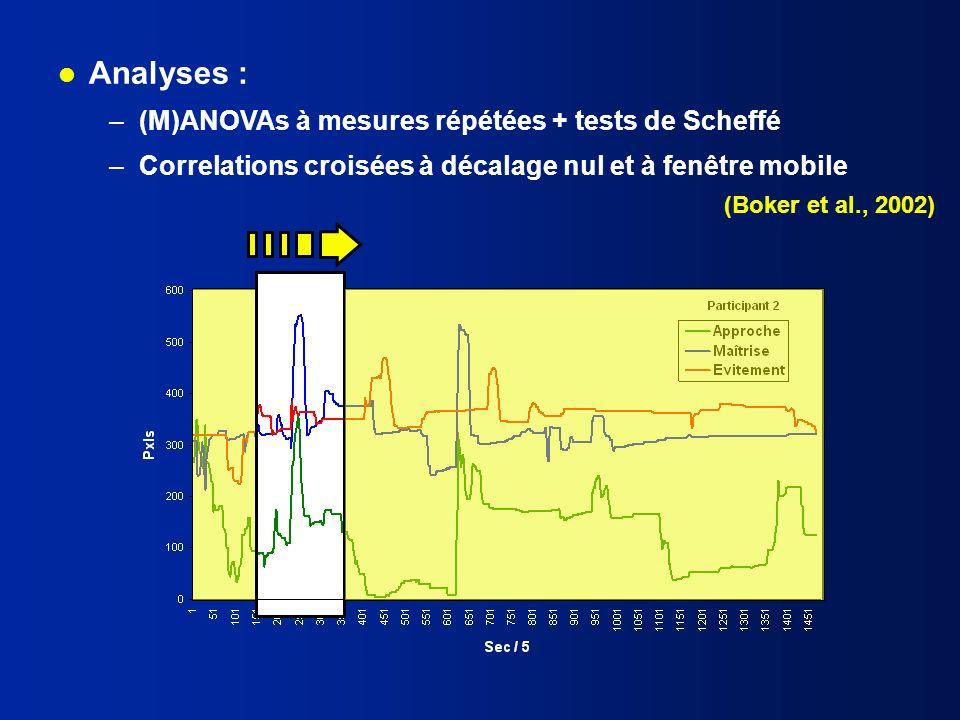 Analyses : (M)ANOVAs à mesures répétées + tests de Scheffé