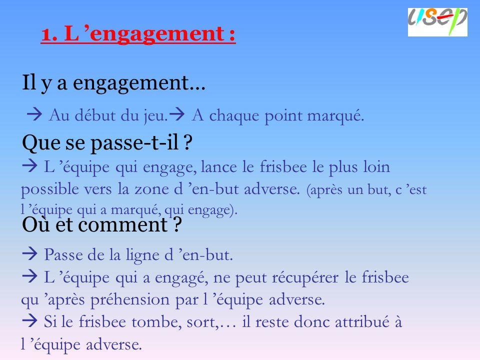 1. L 'engagement : Il y a engagement… Que se passe-t-il