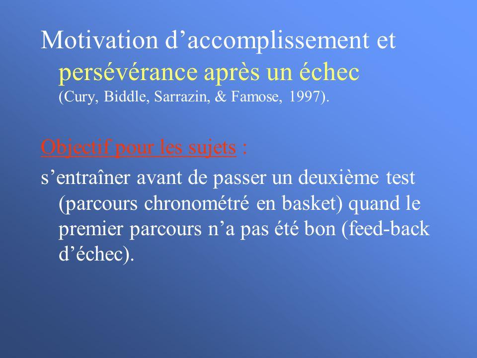 Motivation d'accomplissement et persévérance après un échec (Cury, Biddle, Sarrazin, & Famose, 1997).
