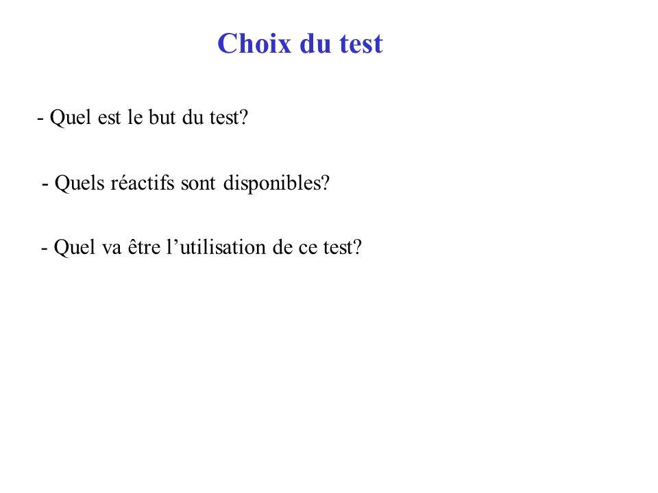 Choix du test - Quel est le but du test