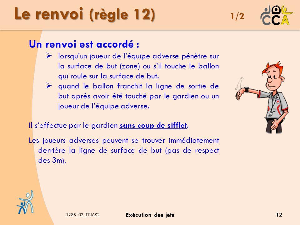 Le renvoi (règle 12) 1/2 Un renvoi est accordé :