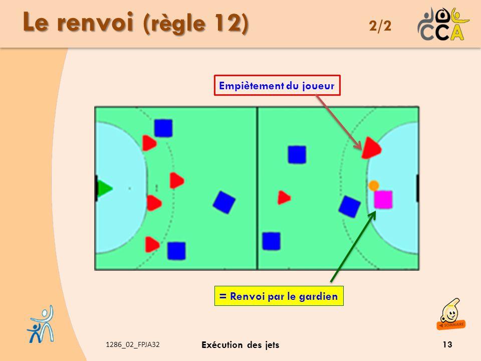 Le renvoi (règle 12) 2/2 Empiètement du joueur = Renvoi par le gardien