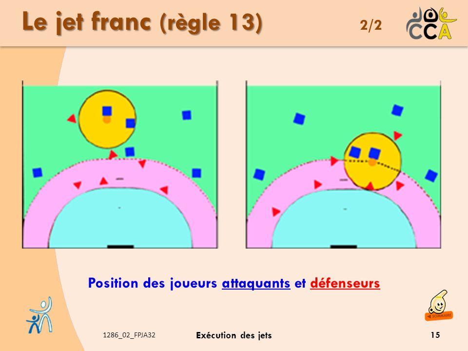 Position des joueurs attaquants et défenseurs