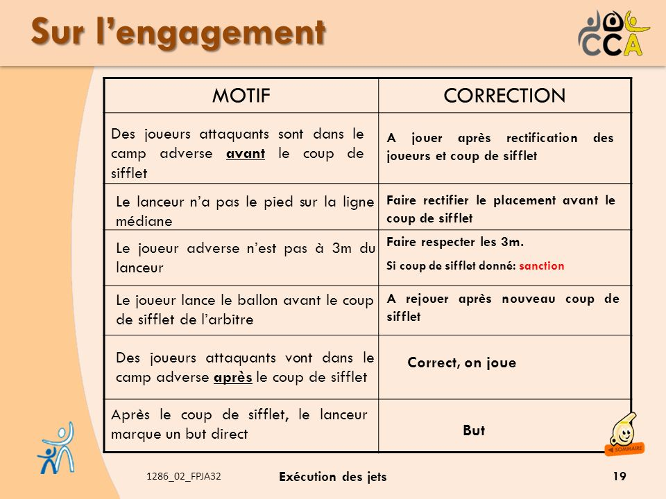 Sur l'engagement MOTIF CORRECTION