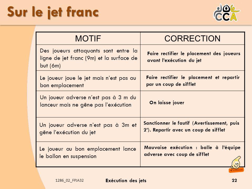 Sur le jet franc MOTIF CORRECTION