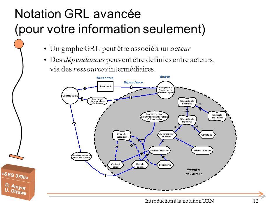 Notation GRL avancée (pour votre information seulement)