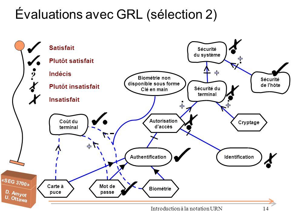 Évaluations avec GRL (sélection 2)