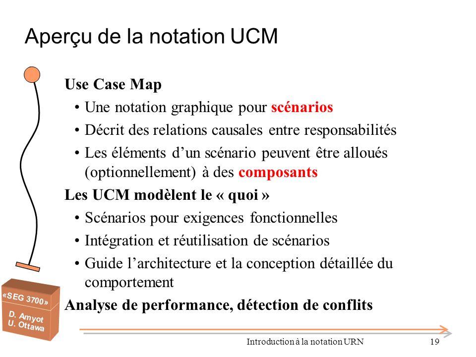 Aperçu de la notation UCM