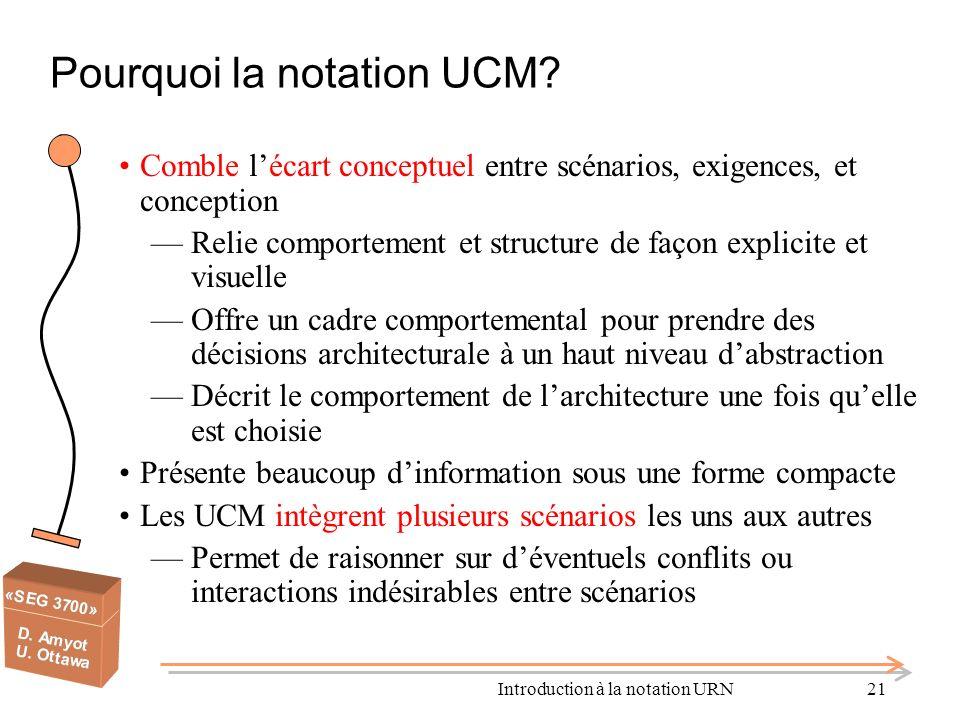 Pourquoi la notation UCM