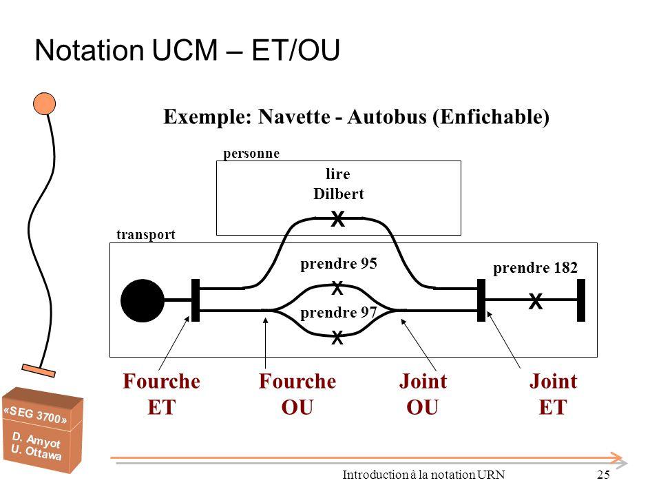 Exemple: Navette - Autobus (Enfichable)