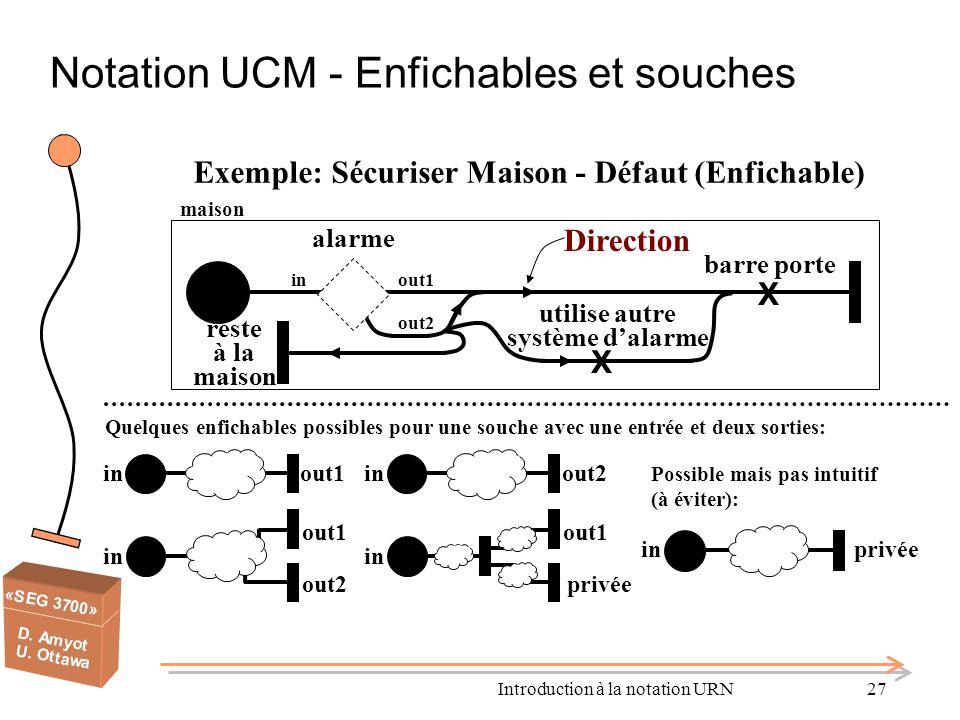 Notation UCM - Enfichables et souches