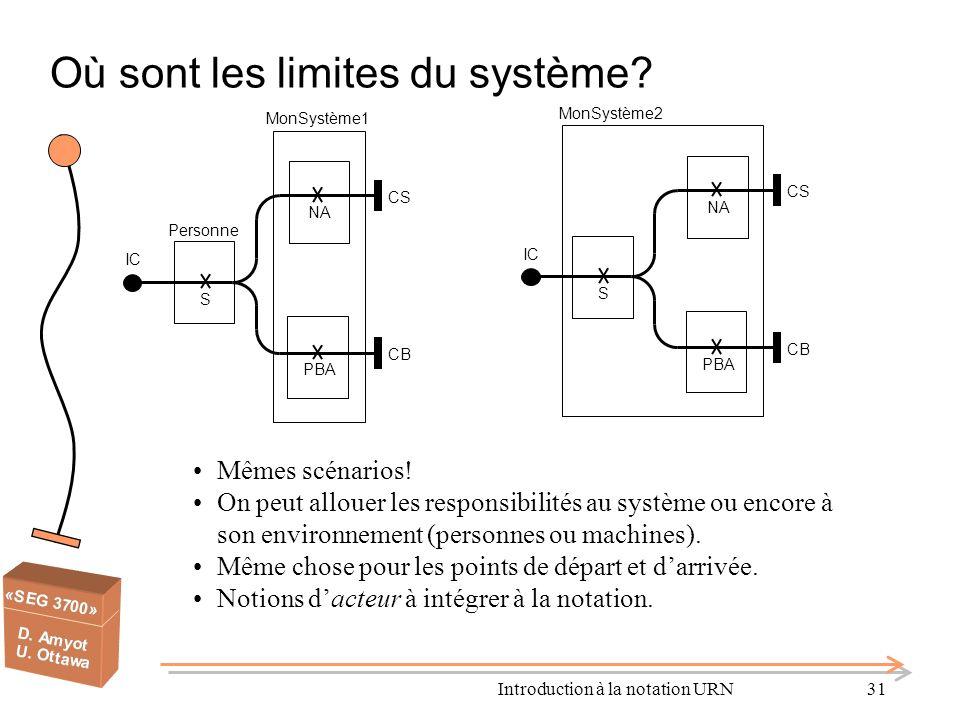 Où sont les limites du système