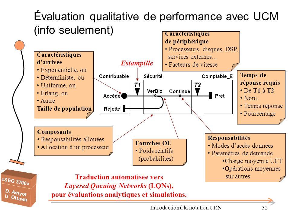 Évaluation qualitative de performance avec UCM (info seulement)