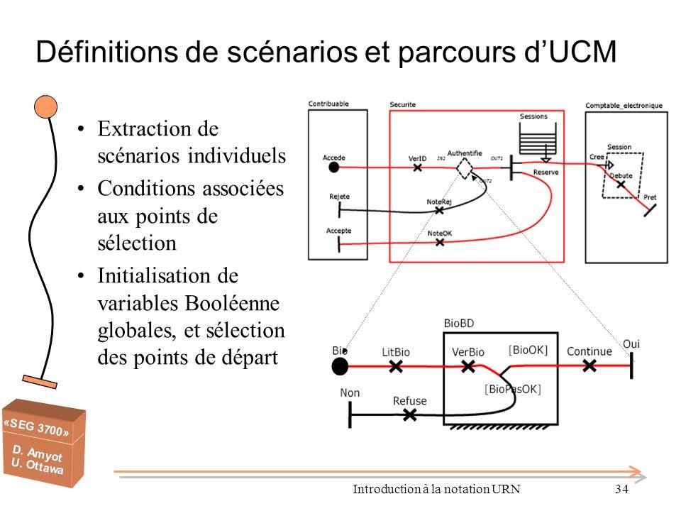 Définitions de scénarios et parcours d'UCM