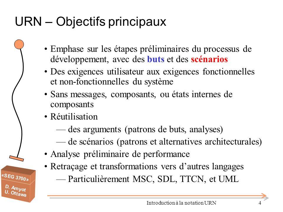 URN – Objectifs principaux