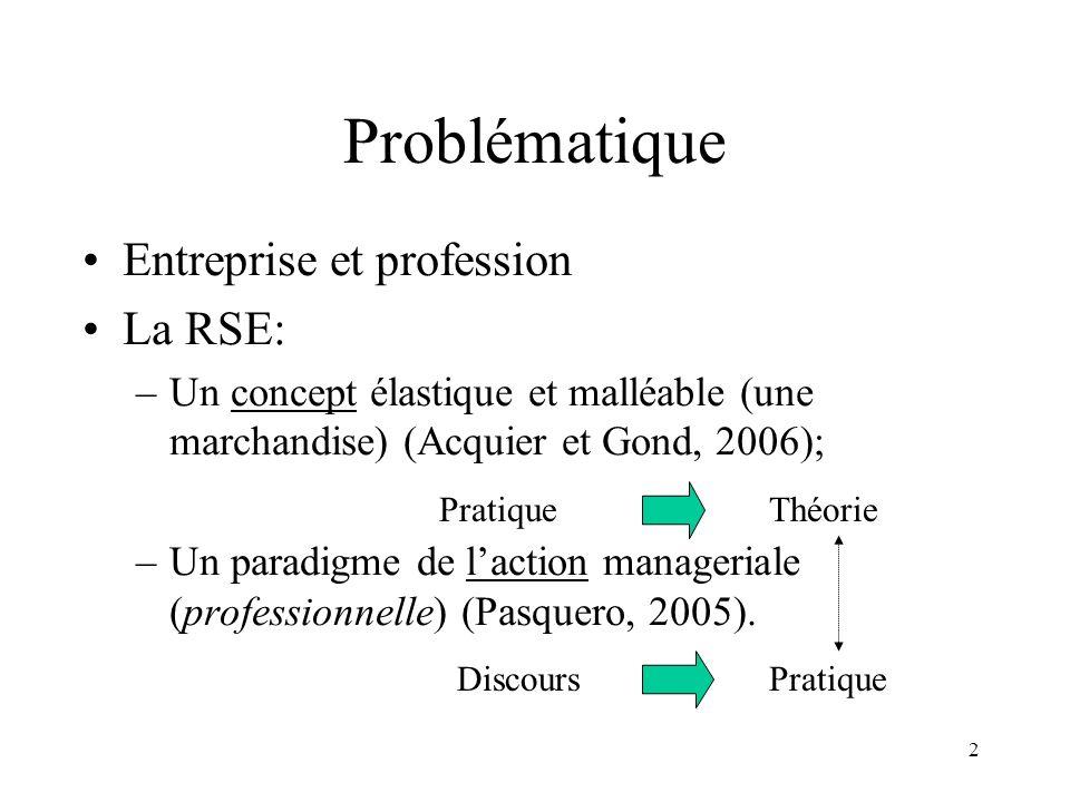 Problématique Entreprise et profession La RSE: