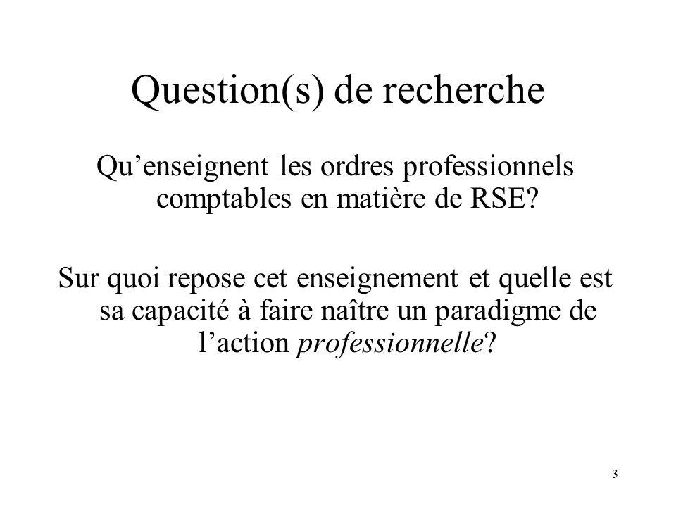 Question(s) de recherche