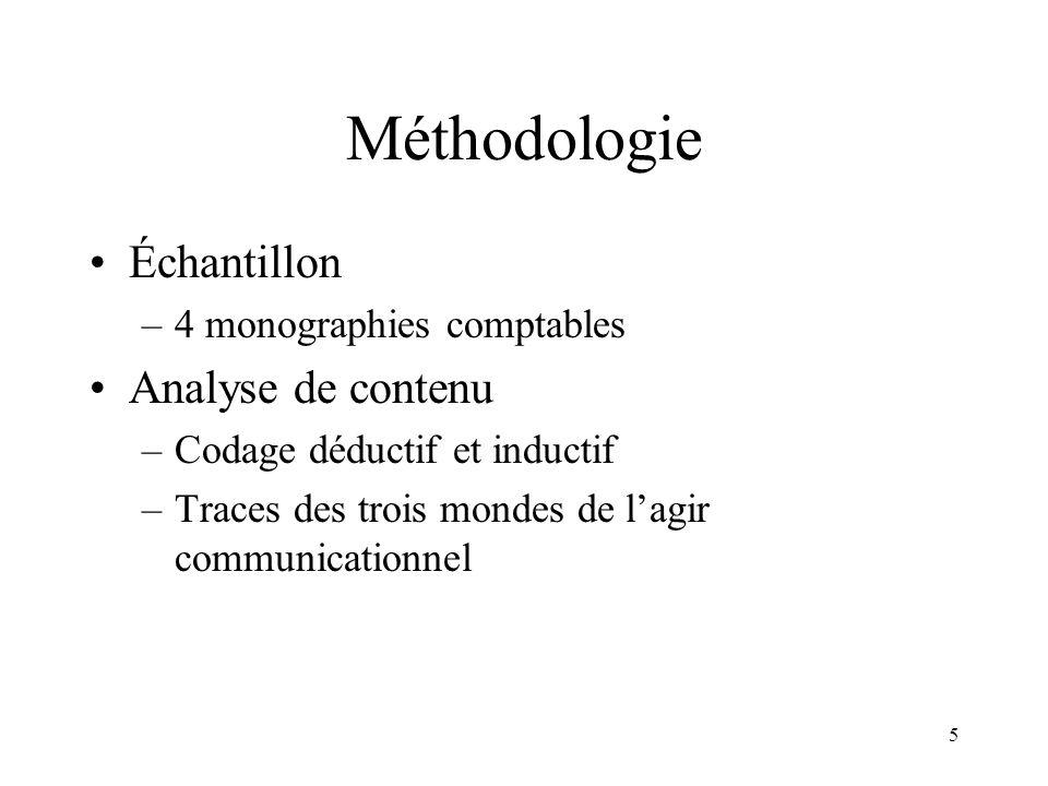 Méthodologie Échantillon Analyse de contenu 4 monographies comptables