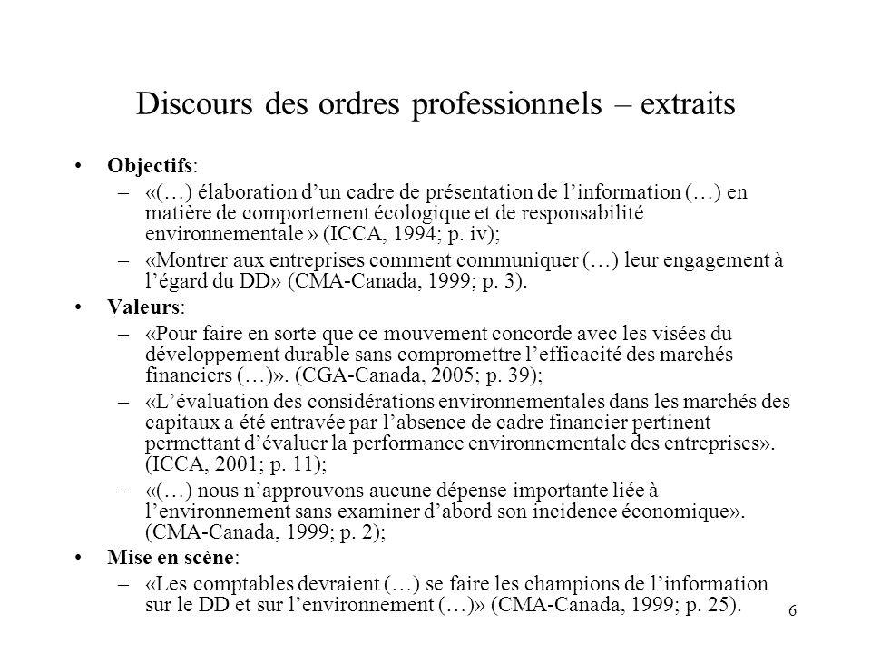 Discours des ordres professionnels – extraits
