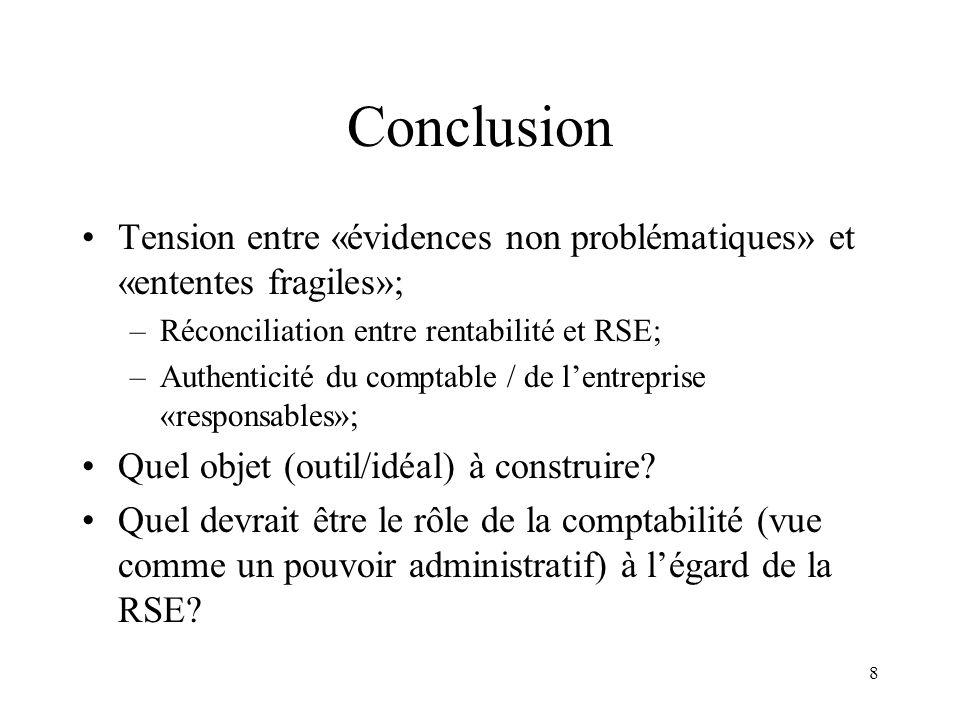 Conclusion Tension entre «évidences non problématiques» et «ententes fragiles»; Réconciliation entre rentabilité et RSE;