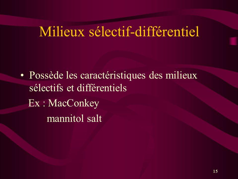 Milieux sélectif-différentiel