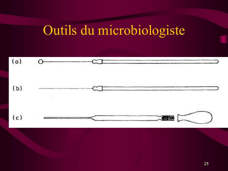 Outils du microbiologiste