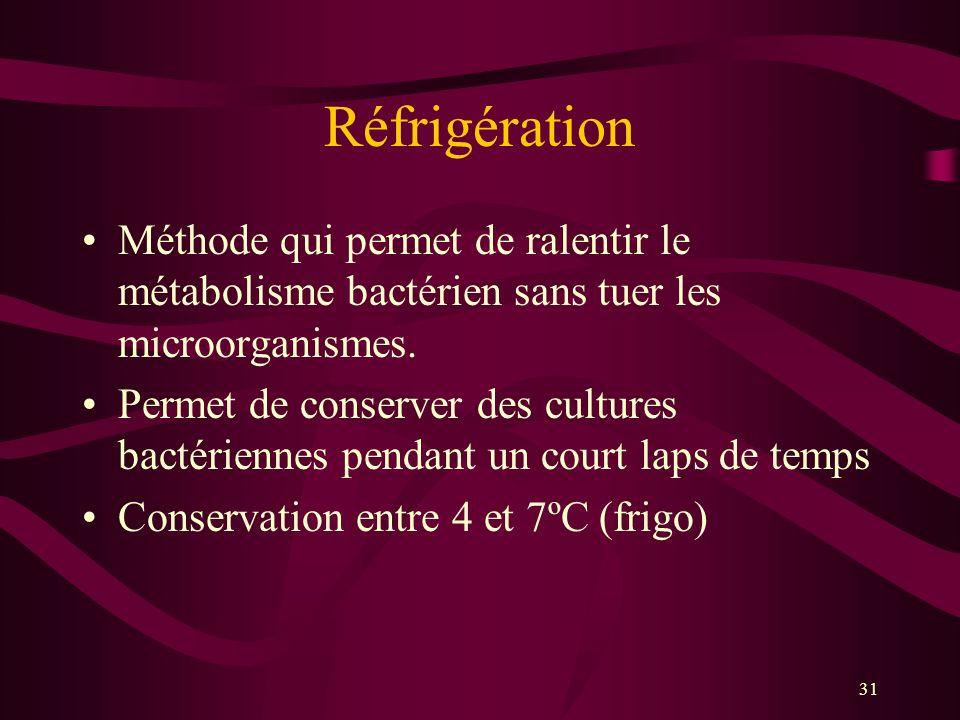 Réfrigération Méthode qui permet de ralentir le métabolisme bactérien sans tuer les microorganismes.